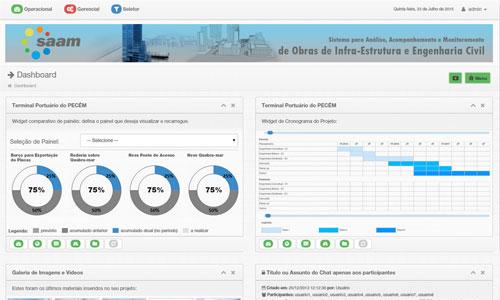 O seu Sistema para Análise, Acompanhamento e Monitoramento de progresso de  Programas e Obras. c58d9798e9